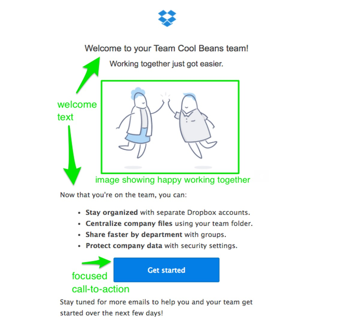 welcome email from Dropbox